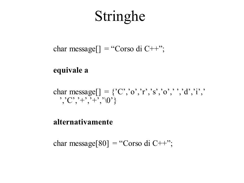 Stringhe char message[] = Corso di C++ ; equivale a